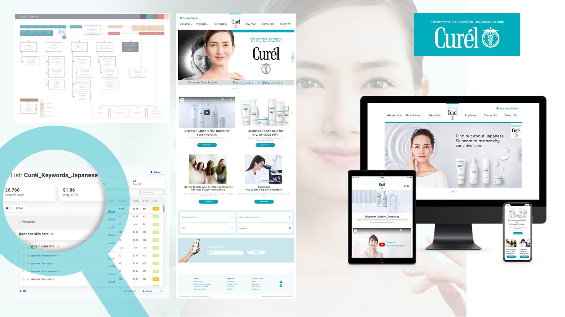 Curél Website UK/US